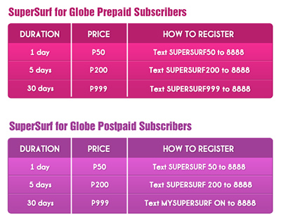 Globe Prepaid And Postpaid Supersurf Promo Unlipromo